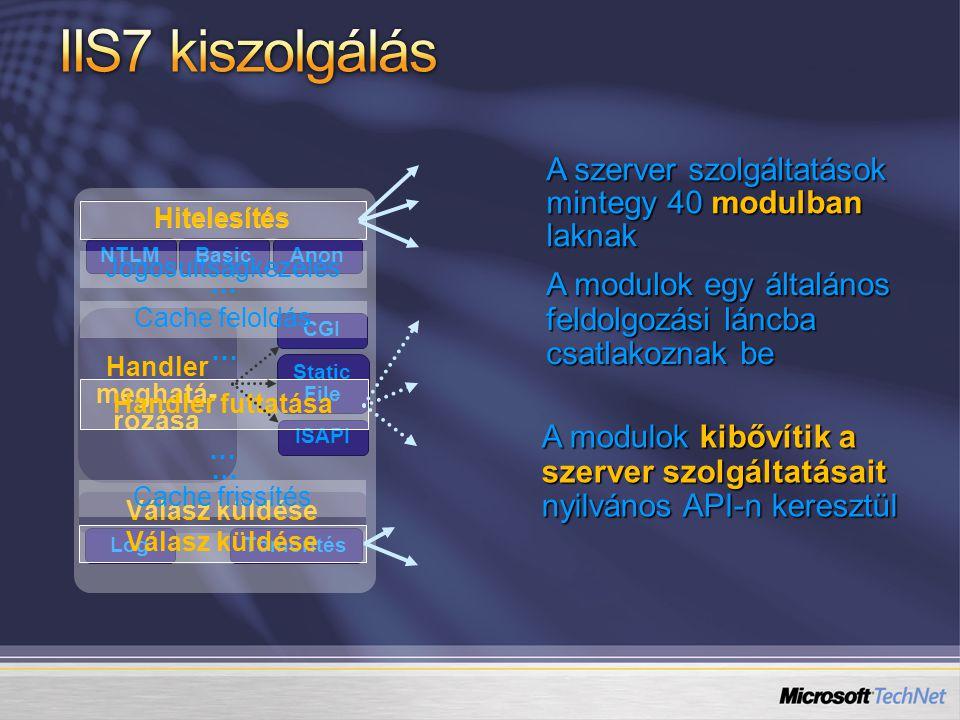 Elosztott XML konfig, no metabase HierarchikusapplicationHost.configWeb.configWeb.config Konfig szekció felüldefiniálás szabályozás