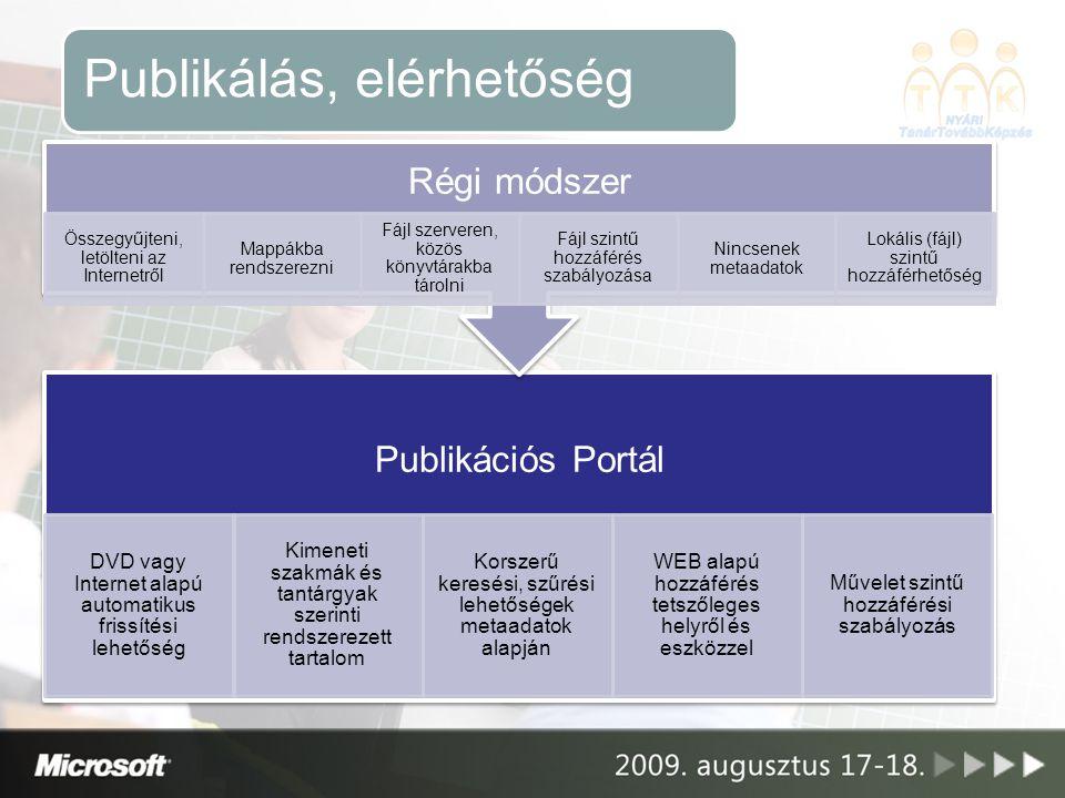 Publikálás, elérhetőség Publikációs Portál DVD vagy Internet alapú automatikus frissítési lehetőség Kimeneti szakmák és tantárgyak szerinti rendszerezett tartalom Korszerű keresési, szűrési lehetőségek metaadatok alapján WEB alapú hozzáférés tetszőleges helyről és eszközzel Művelet szintű hozzáférési szabályozás Régi módszer Összegyűjteni, letölteni az Internetről Mappákba rendszerezni Fájl szerveren, közös könyvtárakba tárolni Fájl szintű hozzáférés szabályozása Nincsenek metaadatok Lokális (fájl) szintű hozzáférhetőség