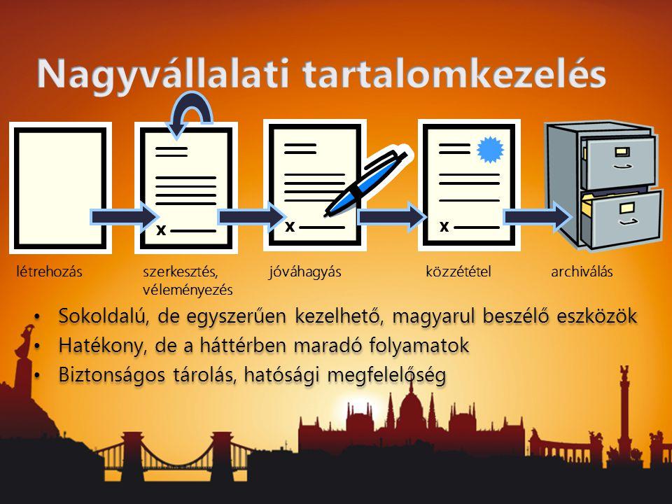 Dokumentum létrehozása Word 2007-ben Közzététel dokumentum- kezelő kiszolgálóra Word 2007-ben Munkafolyamat indítása Word 2007-ben A résztvevők feladatokat kapnak e-mailben Véleményezés, módosítás Word 2007-ben Feladat készre jelölése Word 2007-ben      