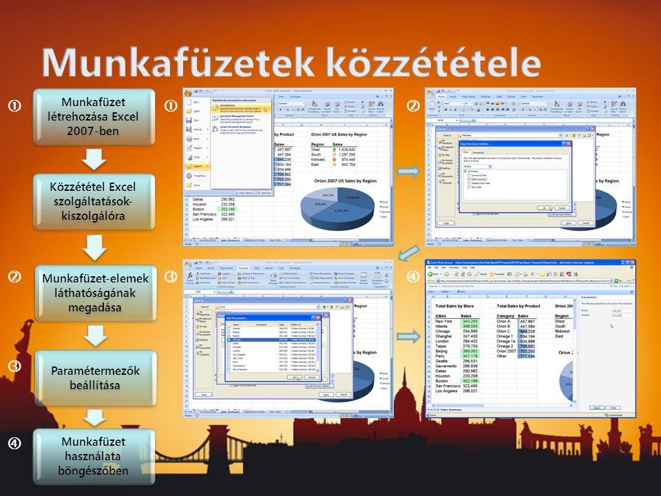 Munkafüzet létrehozása Excel 2007-ben Közzététel Excel szolgáltatások- kiszolgálóra Munkafüzet-elemek láthatóságának megadása Paramétermezők beállítása Munkafüzet használata böngészőben      