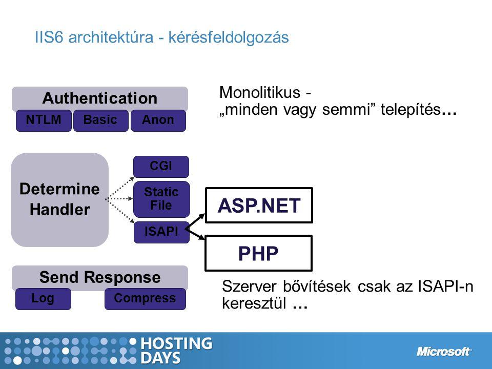 """IIS6 architektúra - kérésfeldolgozás Send Response LogCompress NTLMBasic Determine Handler CGI Static File Authentication Anon Monolitikus - """"minden vagy semmi telepítés… Szerver bővítések csak az ISAPI-n keresztül … ASP.NET PHP ISAPI … …"""