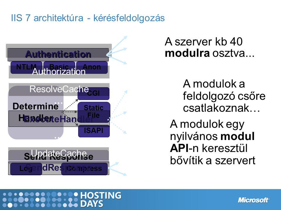 IIS 7 architektúra - kérésfeldolgozás Send Response LogCompress NTLMBasic Determine Handler CGI Static File ISAPI Authentication Anon SendResponse Authentication Authorization ResolveCache ExecuteHandler UpdateCache … … A szerver kb 40 modulra osztva...