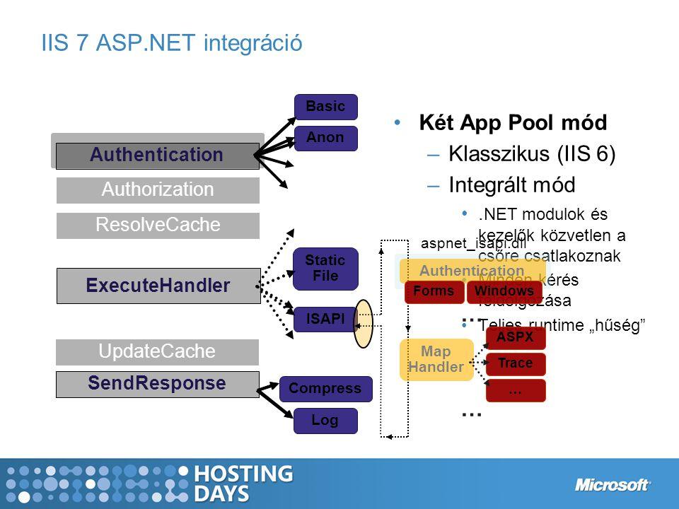 IIS 7 ASP.NET integráció Két App Pool mód –Klasszikus (IIS 6) –Integrált mód.