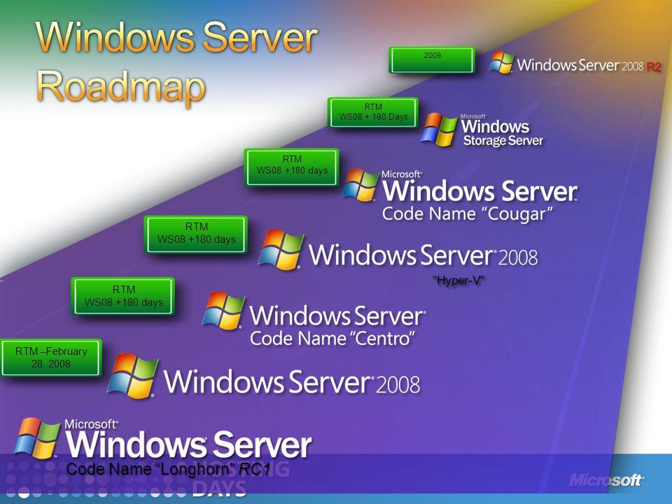 Felajánlás Architecture Design Session (ADS) Kétnapos együttgondolkodás egy tapasztalt rendszerintegrátorral a Windows Server 2008 alapú web szolgáltatás beindításáról Április közepéig meg kell jelennie a Web site-nak További információk: Emily Sampson, itt a rendezvényen