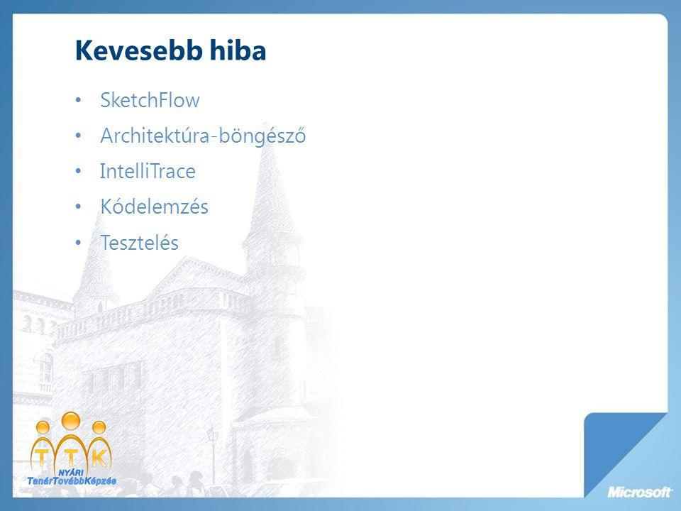 Kevesebb hiba SketchFlow Architektúra-böngésző IntelliTrace Kódelemzés Tesztelés