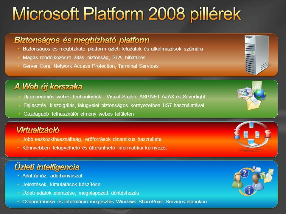 Jobb eszközkihasználtság, erőforrások dinamikus használata Könnyebben felügyelhető és áttekinthető informatikai környezet Új generációs webes technológiák - Visual Studio, ASP.NET AJAX és Silverlight Fejlesztés, kiszolgálás, felügyelet biztonságos környezetben IIS7 használatával Gazdagabb felhasználói élmény webes felületen Adattárház, adatbányászat Jelentések, kimutatások készítése Üzleti adatok elemzése, megalapozott döntéshozás Csoportmunka és információ megosztás Windows SharePoint Services alapokon Biztonságos és megbízható platform üzleti feladatok és alkalmazások számára Magas rendelkezésre állás, biztonság, SLA, hibatűrés Server Core, Network Access Protection, Terminal Services