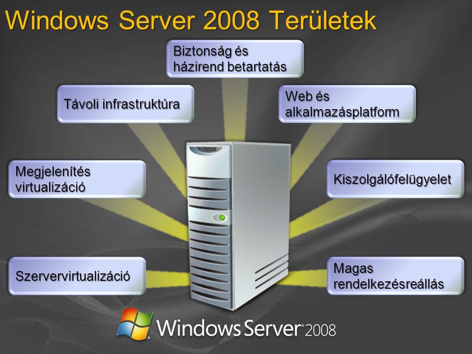 Windows Server 2008 Területek Távoli infrastruktúra Biztonság és házirend betartatás SzervervirtualizációSzervervirtualizáció Megjelenítés virtualizáció Web és alkalmazásplatform KiszolgálófelügyeletKiszolgálófelügyelet Magas rendelkezésreállás