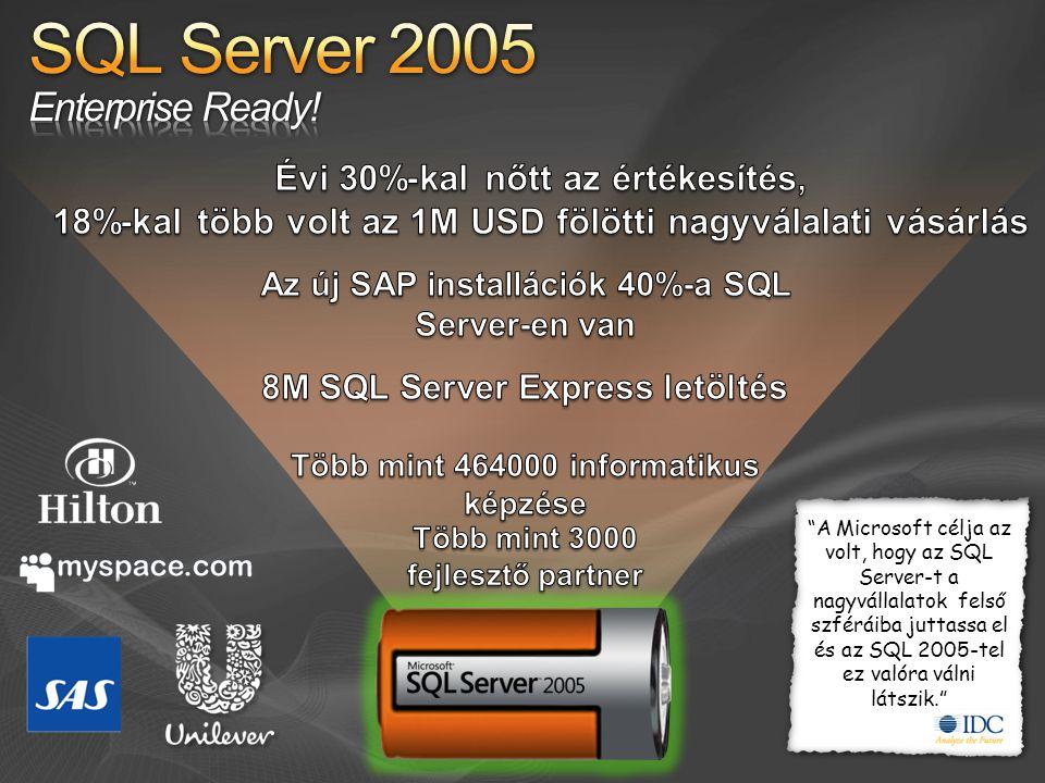 A Microsoft célja az volt, hogy az SQL Server-t a nagyvállalatok felső szféráiba juttassa el és az SQL 2005-tel ez valóra válni látszik.