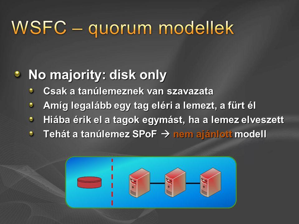 No majority: disk only Csak a tanúlemeznek van szavazata Amíg legalább egy tag eléri a lemezt, a fürt él Hiába érik el a tagok egymást, ha a lemez elv