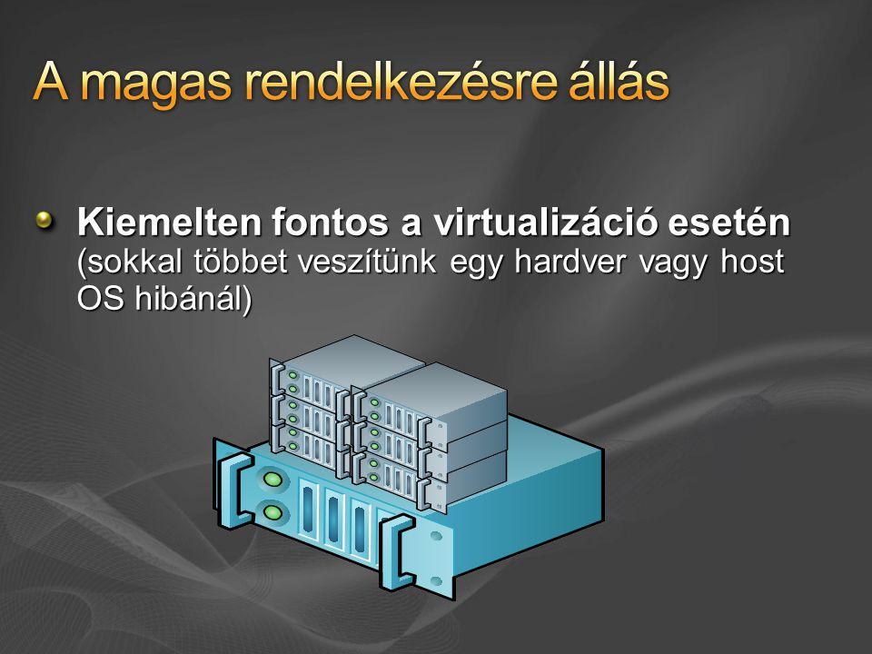 VirtualPc Console, Virtual Server admin felület, Hyper-V manager… System Center VMM A teljes szerver virtualizációs környezet felügyelete, pl: VM létrehozása Template kezelés Migráció