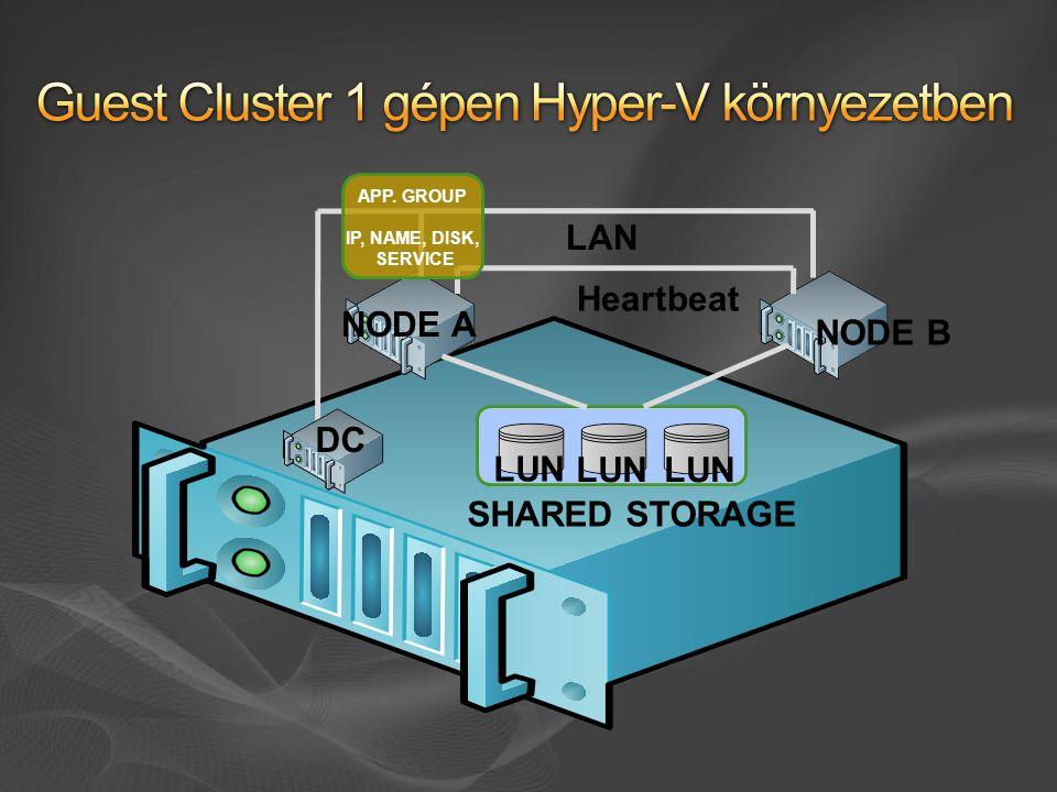 Guest Cluster több gépen Előny: Host és Guest HA A hw környzet kiegészül (quorum modelltől függően) iSCSI SAN adattárral (FC nem használható)
