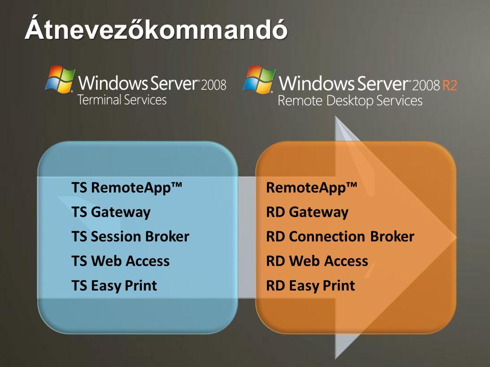 RDS szerepkörök A klasszikus TS-nek felel meg Távoli Asztal és RemoteApp kezelés Átirányítás: virtuális gépek RD Session Host Hyper-V által üzemeltett virtuális gépek kezelése > VDI Szoros kapcsolat a Connection Broker-rel RD Virtualization Host A Session Directory, a publikálás és a Broker egybegyúrva RemoteApp kiszolgálók valamint a személyes és közös virtuális gépek kezelése, átirányítás RD Connection Broker A publikálás alanya, kapcsolat több RA kiszolgálóval Két üzemmód: RemoteApp szerver(ek) vagy a Connection Broker RD Web Access HTTPS alapú elérés terminálkliensek számára Különböző hozzáférési házirendek, NAP kapcsolat RD Gateway
