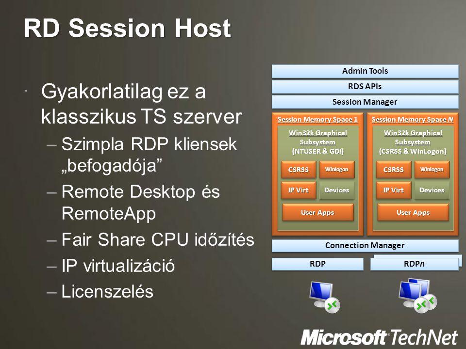 RDSH: RemoteApp  Jól ismert komponens, rengeteg előnnyel, a különbségek: –Több RemoteApp szerver elérhető egy felhasználó számára –Publikált alkalmazásonként oszthatunk jogosultságokat –Windows 7 esetén a publikálás integrált az OS-be Session Hosts Remote Desktop Connection Client RDP