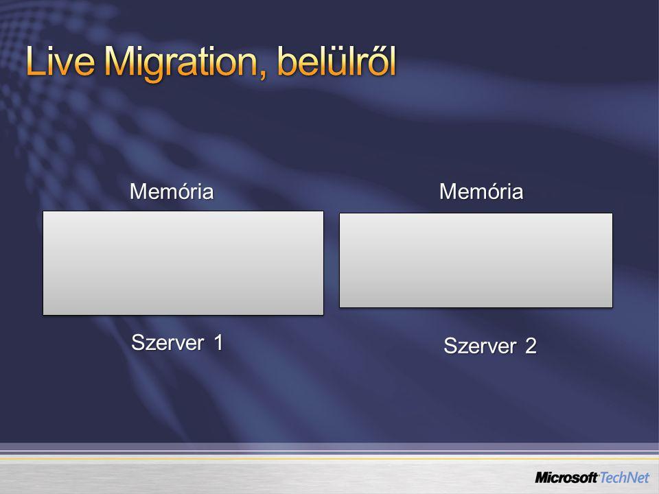 ÁllapotÁllapotKonfigurációKonfigurációKonfigurációKonfigurációÁllapotÁllapot