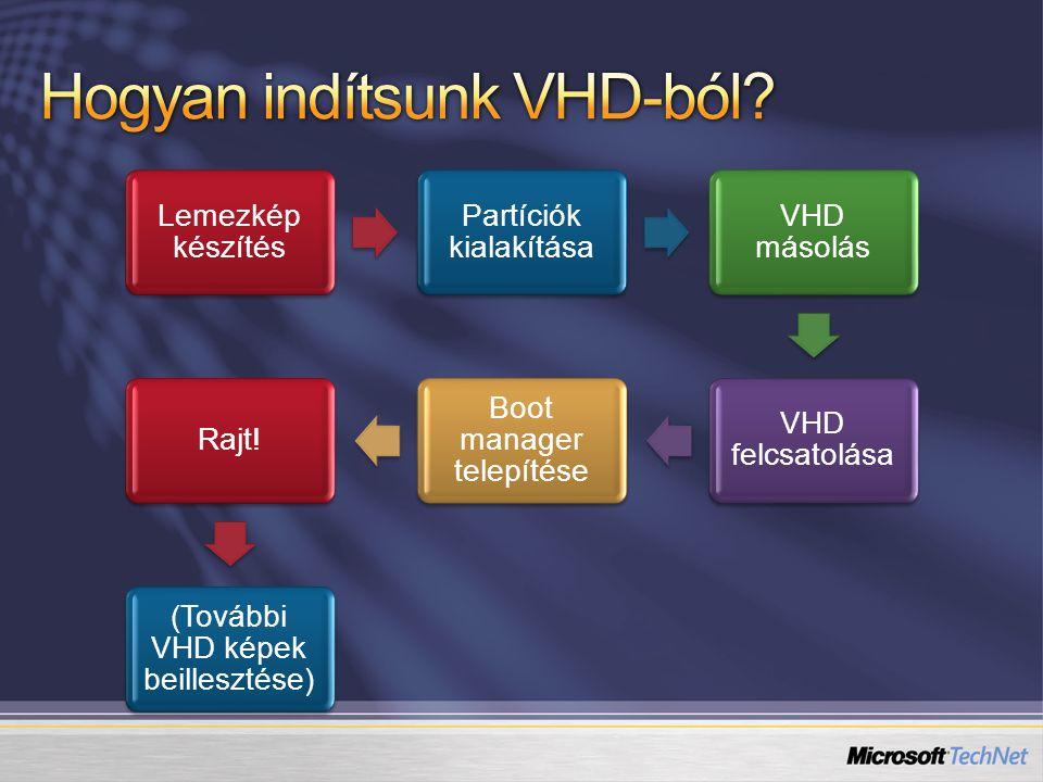 Lemezkép készítés Partíciók kialakítása VHD másolás VHD felcsatolása Boot manager telepítése Rajt! (További VHD képek beillesztése)