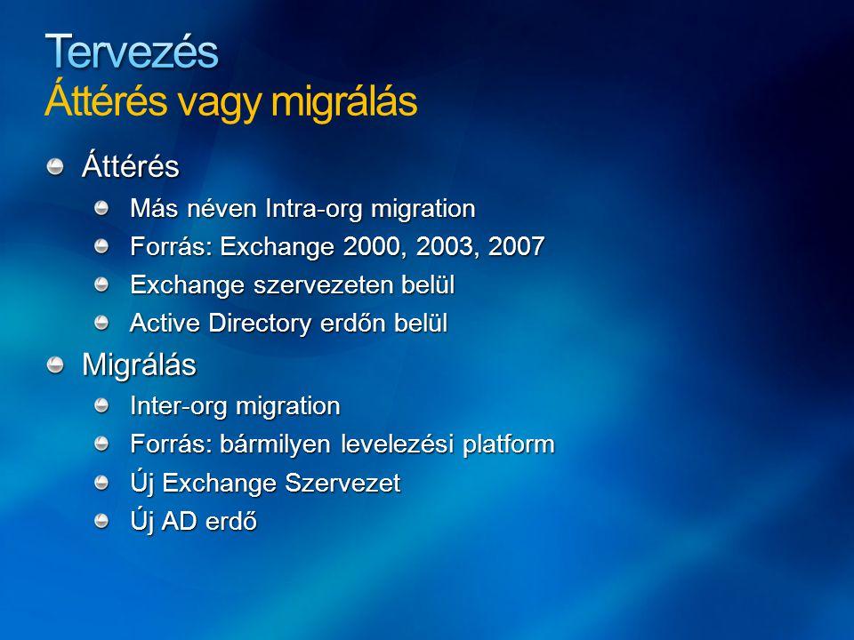 Áttérés Más néven Intra-org migration Forrás: Exchange 2000, 2003, 2007 Exchange szervezeten belül Active Directory erdőn belül Migrálás Inter-org migration Forrás: bármilyen levelezési platform Új Exchange Szervezet Új AD erdő