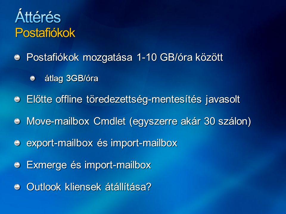 Postafiókok mozgatása 1-10 GB/óra között átlag 3GB/óra átlag 3GB/óra Előtte offline töredezettség-mentesítés javasolt Move-mailbox Cmdlet (egyszerre akár 30 szálon) export-mailbox és import-mailbox Exmerge és import-mailbox Outlook kliensek átállítása?