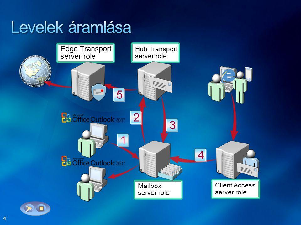 4 Hub Transport server role Mailbox server role Client Access server role Edge Transport server role 1 1 2 2 3 3 4 4 5 5