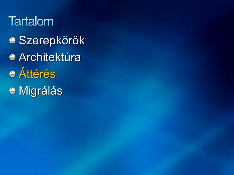 Postafiókok, nyilvános mappák E-mail Address Policy-k, tartományok (RUS:RIP) Offline Address List Mailbox Manager Policy-k