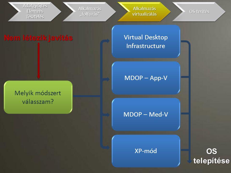 Melyik módszert válasszam? Nem létezik javítás Virtual Desktop Infrastructure MDOP – App-V MDOP – Med-V XP-mód OStelepítése Adatgyűjtés Elemzés Teszte
