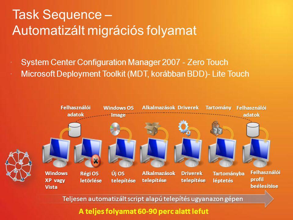 Teljesen automatizált script alapú telepítés ugyanazon gépen Task Sequence – Automatizált migrációs folyamat  System Center Configuration Manager 200