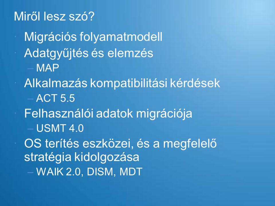 Miről lesz szó?  Migrációs folyamatmodell  Adatgyűjtés és elemzés –MAP  Alkalmazás kompatibilitási kérdések –ACT 5.5  Felhasználói adatok migráció