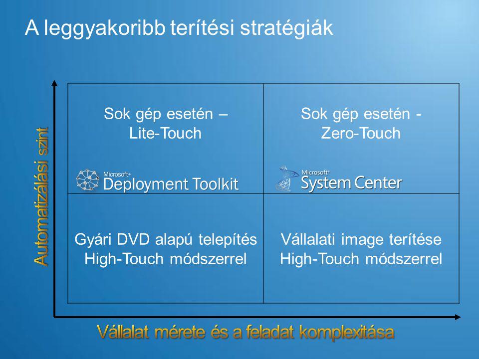 A leggyakoribb terítési stratégiák Sok gép esetén – Lite-Touch Sok gép esetén - Zero-Touch Gyári DVD alapú telepítés High-Touch módszerrel Vállalati i