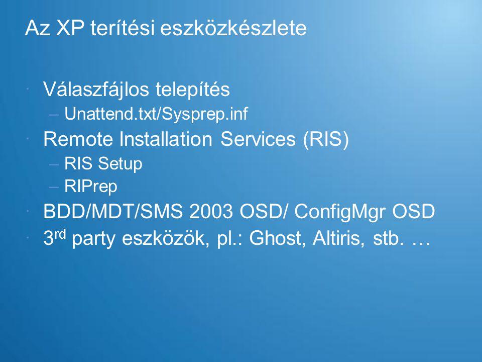 Az XP terítési eszközkészlete  Válaszfájlos telepítés –Unattend.txt/Sysprep.inf  Remote Installation Services (RIS) –RIS Setup –RIPrep  BDD/MDT/SMS