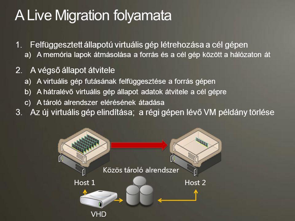 A Live Migration folyamata Host 1Host 2 Közös tároló alrendszer 1.Felfüggesztett állapotú virtuális gép létrehozása a cél gépen 3.Az új virtuális gép