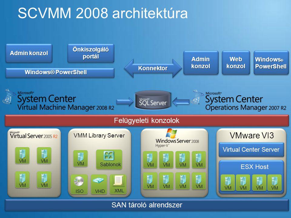 SCVMM 2008 architektúra KonnektorKonnektor Windows® PowerShell Önkiszolgáló portál Admin konzol Virtual Center Server Felügyeleti konzolok SAN tároló