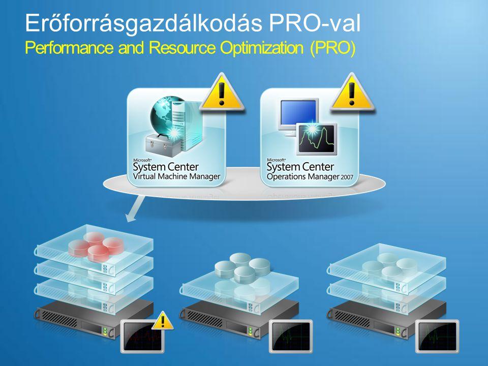 Erőforrásgazdálkodás PRO-val Performance and Resource Optimization (PRO)