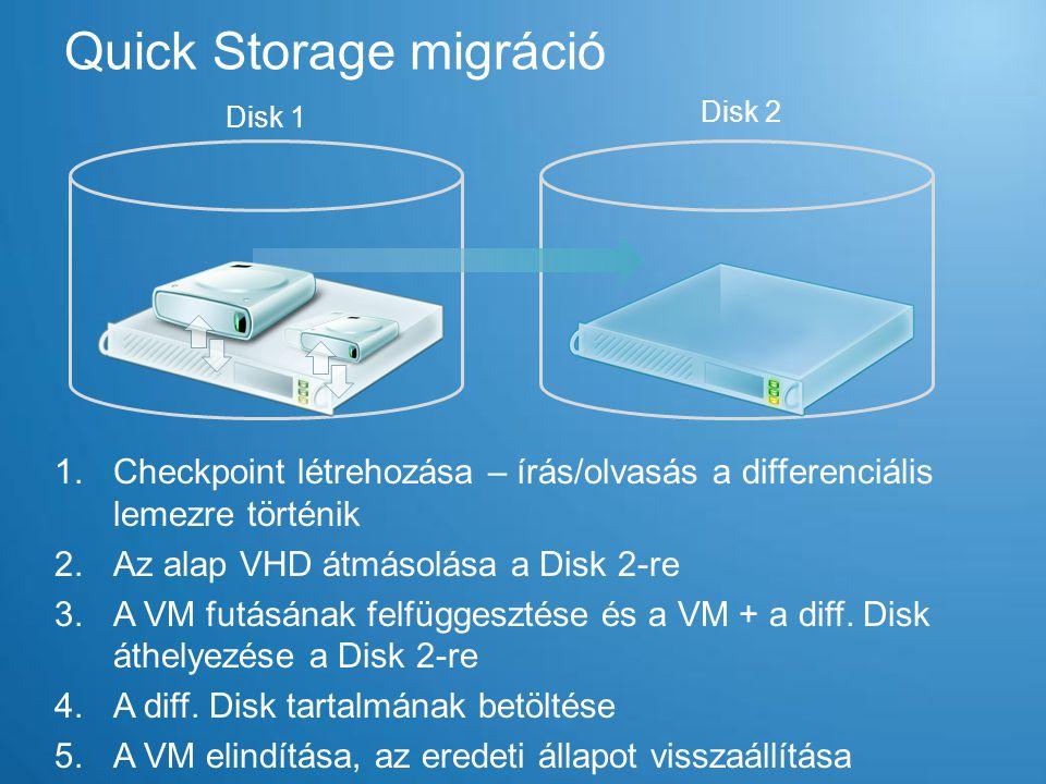 Disk 1 Disk 2 Quick Storage migráció 1.Checkpoint létrehozása – írás/olvasás a differenciális lemezre történik 2.Az alap VHD átmásolása a Disk 2-re 3.