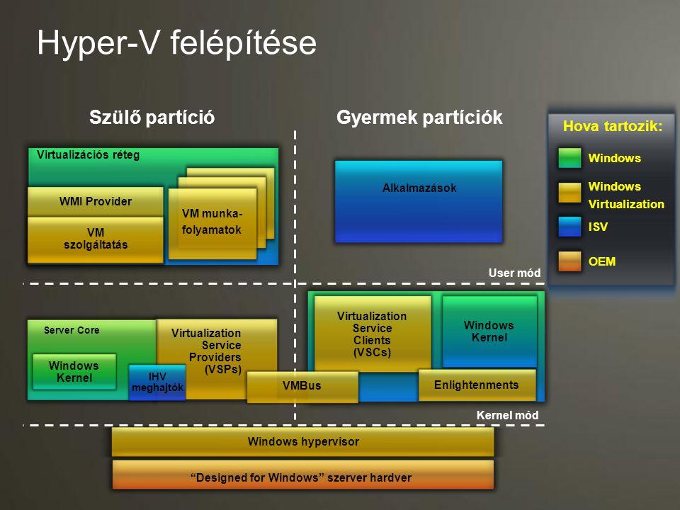 Hyper-V R2 újdonságok  16 node-os fürt, max.