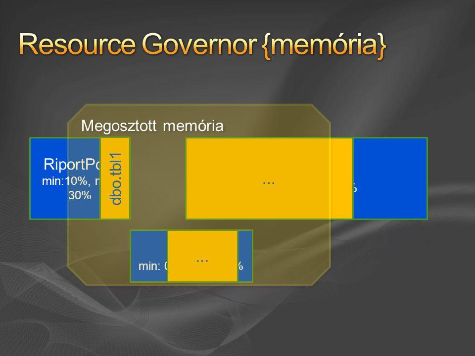 RiportPool min:10%, max 30% KiskerPool min:30%, max 80% Default min: 0%, max 100% dbo.tbl1... Megosztott memória