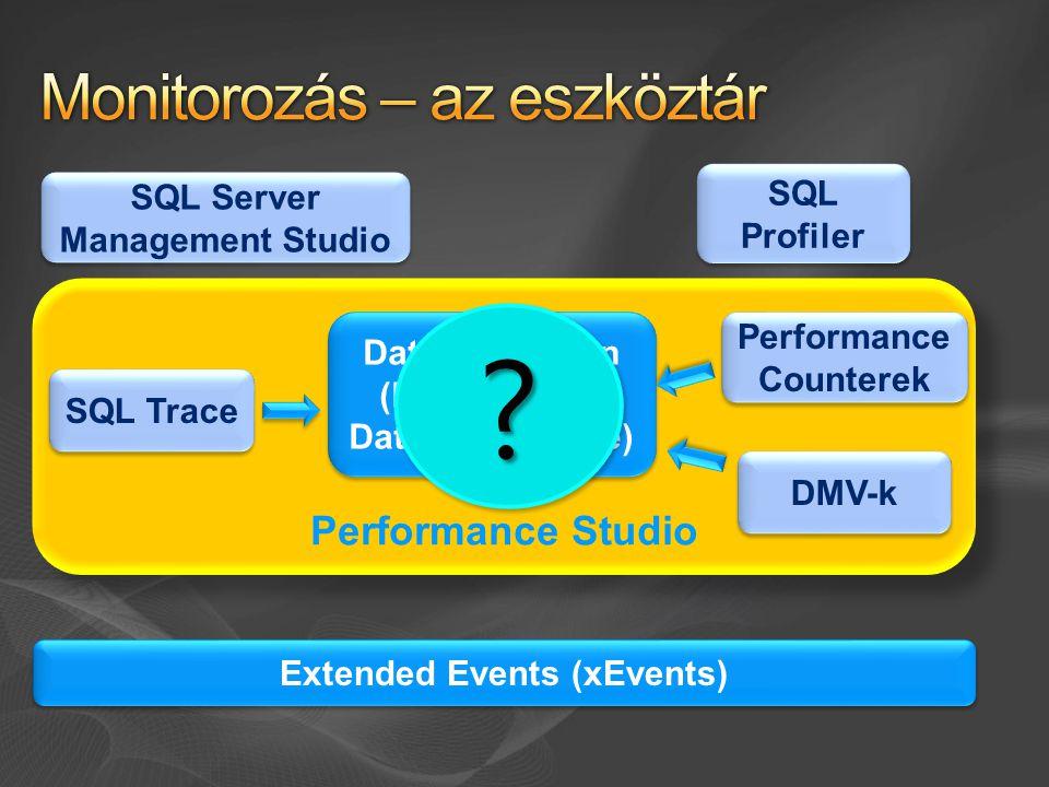 (Performance Data Warehouse) Proaktív/preventív monitorozás eszköze Baseline készítésére kiváló Különböző adatforrások egységes kezelése Pillanatnyilag kezelt adatforrások (collector type): Teljesítményszámlálók SQL Trace T-SQL lekérdezések Lekérdezés statisztikák (előre definiált halmaz) Bővíthető Központi monitorozás 3-5% többletterhelés msdb és Management Data Warehouse adatbázisok