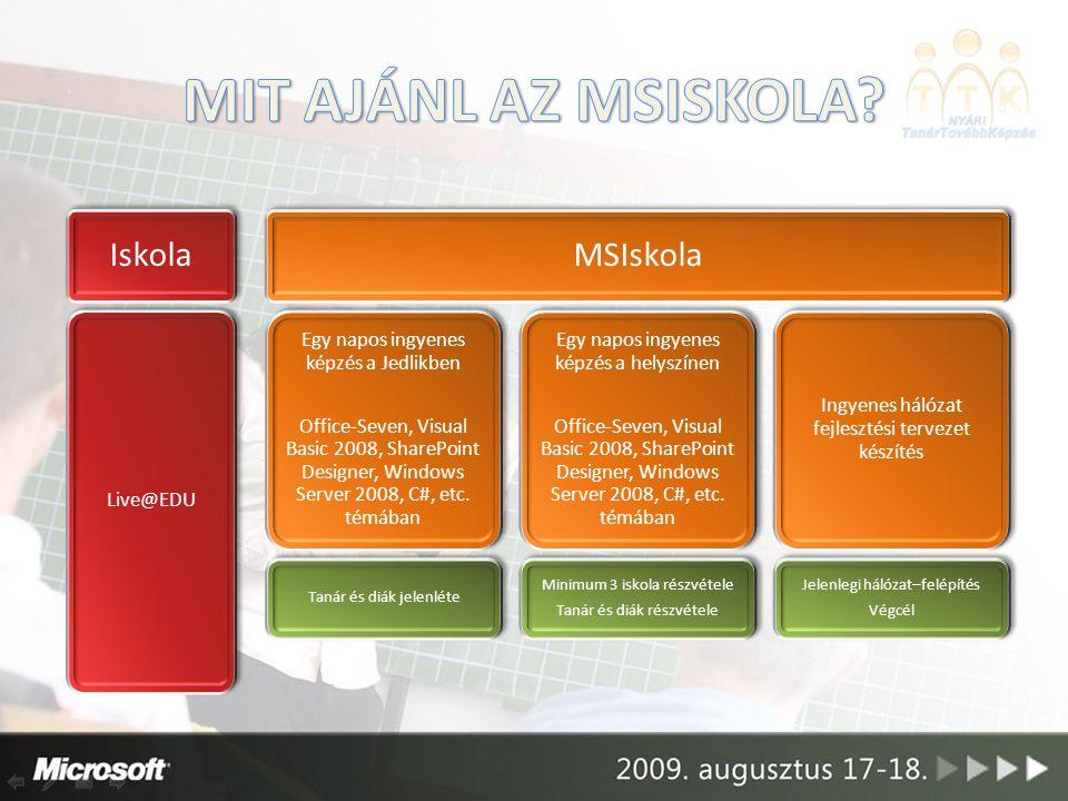 Iskola Live@EDU MSIskola Egy napos ingyenes képzés a Jedlikben Office-Seven, Visual Basic 2008, SharePoint Designer, Windows Server 2008, C#, etc. tém