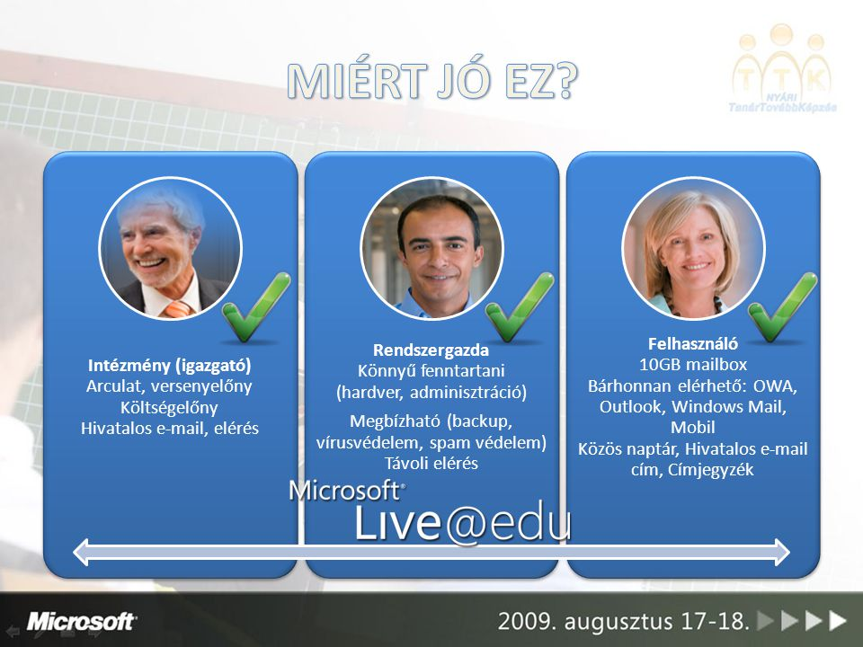 A Microsoft hivatalos honlapján – http://www.microsoft.com/liveatedu/ Iskolai és adminisztrátori adatok megadása Domain menedzselése – http://www.eduadmin.live.com/ MX rekord beállítása Felhasználók és csoportok felvétele Felület testreszabása