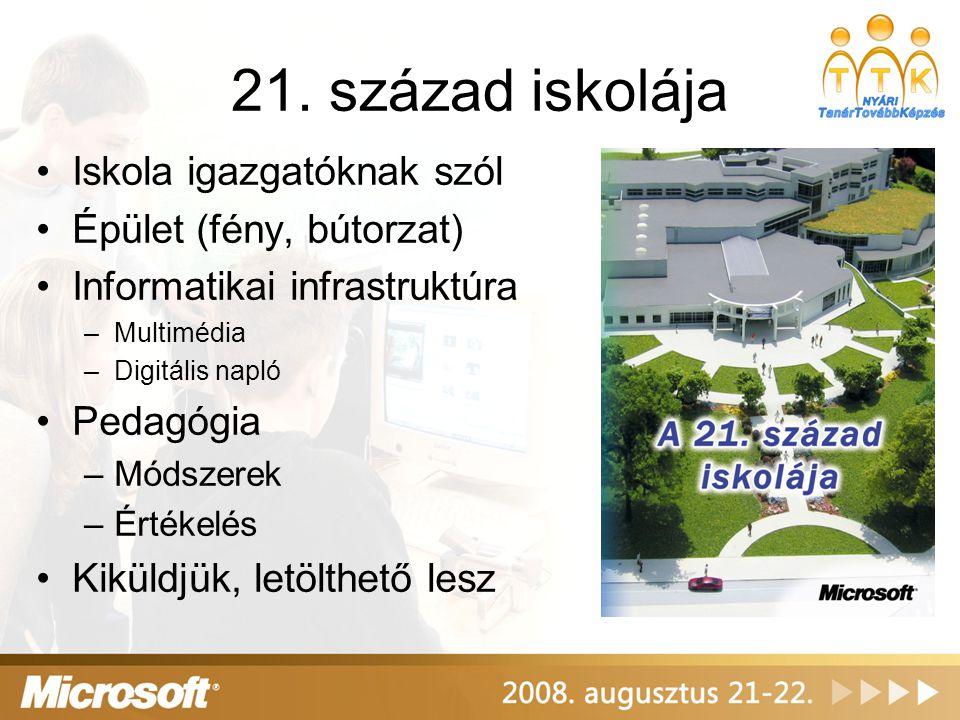 21. század iskolája Iskola igazgatóknak szól Épület (fény, bútorzat) Informatikai infrastruktúra –Multimédia –Digitális napló Pedagógia –Módszerek –Ér