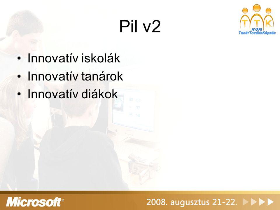 Pil v2 Innovatív iskolák Innovatív tanárok Innovatív diákok