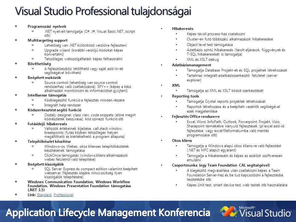 VS Architecture Edition az elosztott rendszerek tervezését és ellenőrzését segíti.