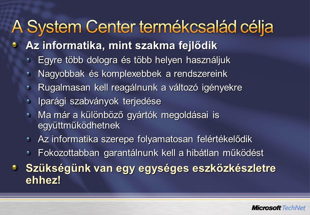 Üzleti intelligencia megoldások Office 2007 és SQL Server 2005 alapokon Kőnig Tibor, Kószó Károly, Havas Levente, Kovács Zoltán, Kővári Attila 2007.