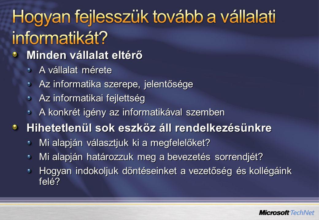 Felmérés Jelenlegi állapot Kitűzött célok TervKivitelezés www.microsoft.hu/io