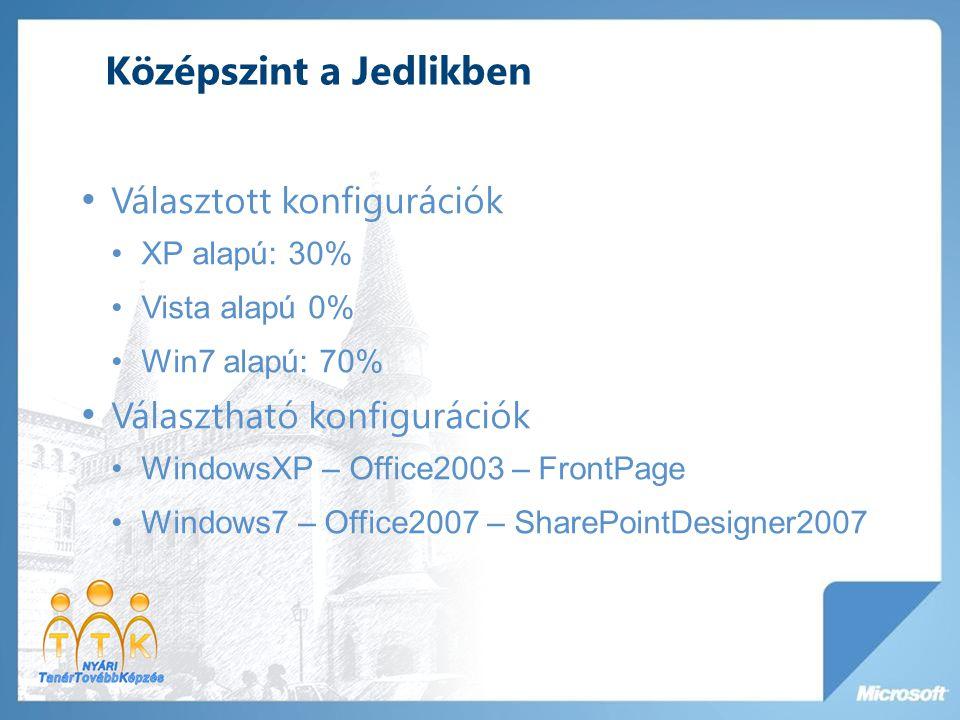Középszint a Jedlikben Választott konfigurációk XP alapú: 30% Vista alapú 0% Win7 alapú: 70% Választható konfigurációk WindowsXP – Office2003 – FrontP