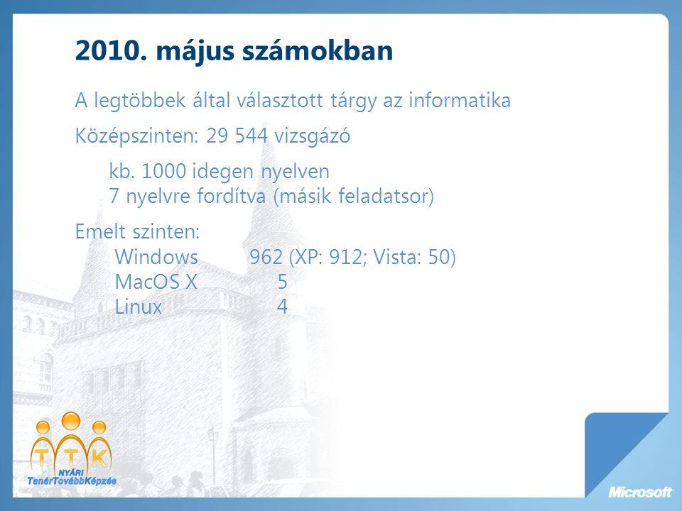 2010. május számokban A legtöbbek által választott tárgy az informatika Középszinten: 29 544 vizsgázó kb. 1000 idegen nyelven 7 nyelvre fordítva (mási