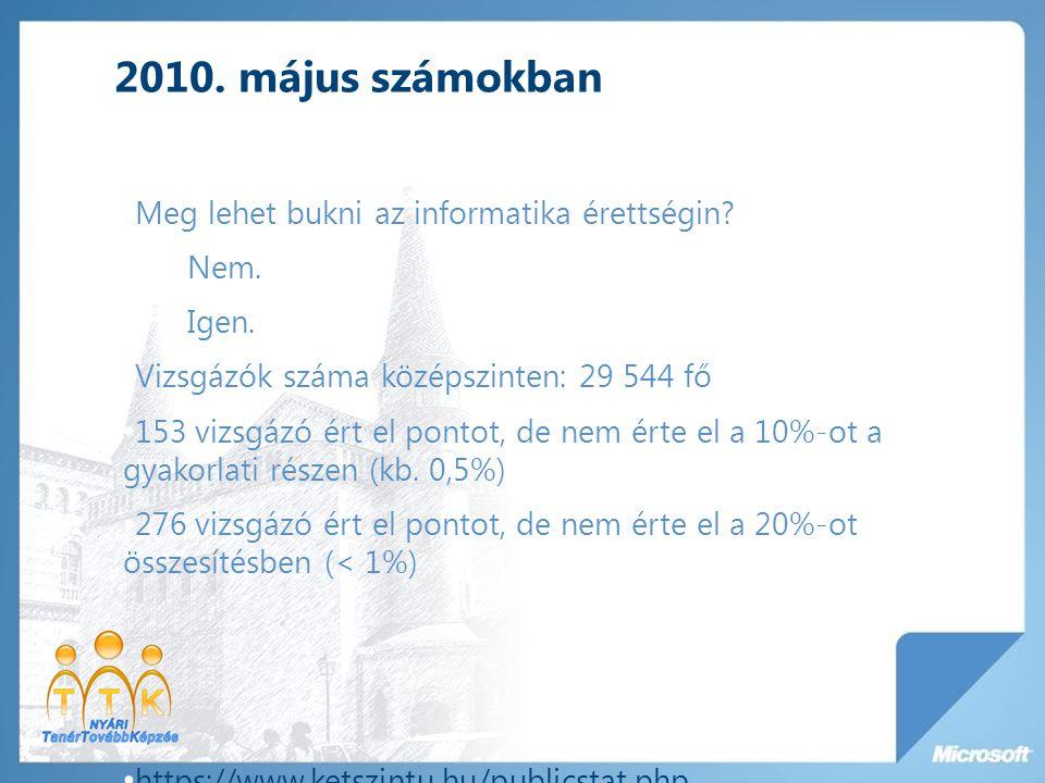 2010. május számokban Meg lehet bukni az informatika érettségin.