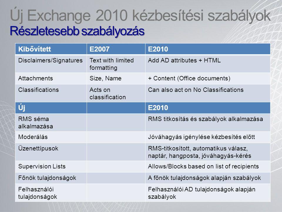 Részletesebb szabályozás Új Exchange 2010 kézbesítési szabályok Részletesebb szabályozás KibővítettE2007E2010 Disclaimers/SignaturesText with limited
