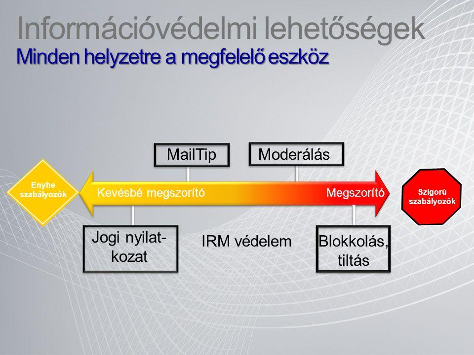 Minden helyzetre a megfelelő eszköz Információvédelmi lehetőségek Minden helyzetre a megfelelő eszköz Jogi nyilat- kozat MailTip IRM védelemBlokkolás,