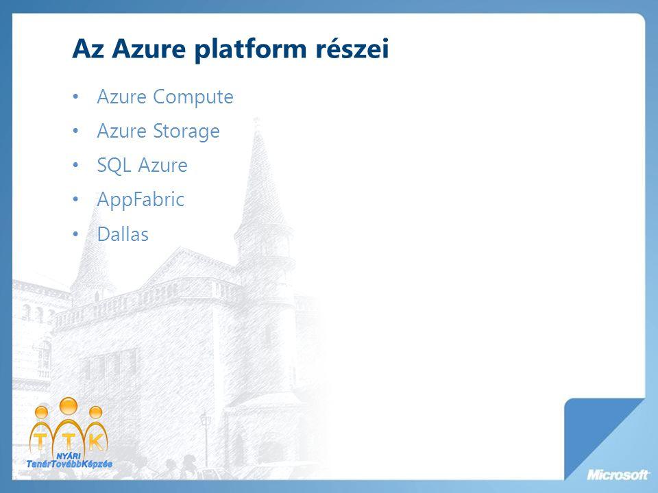 Az Azure platform részei Azure Compute Azure Storage SQL Azure AppFabric Dallas