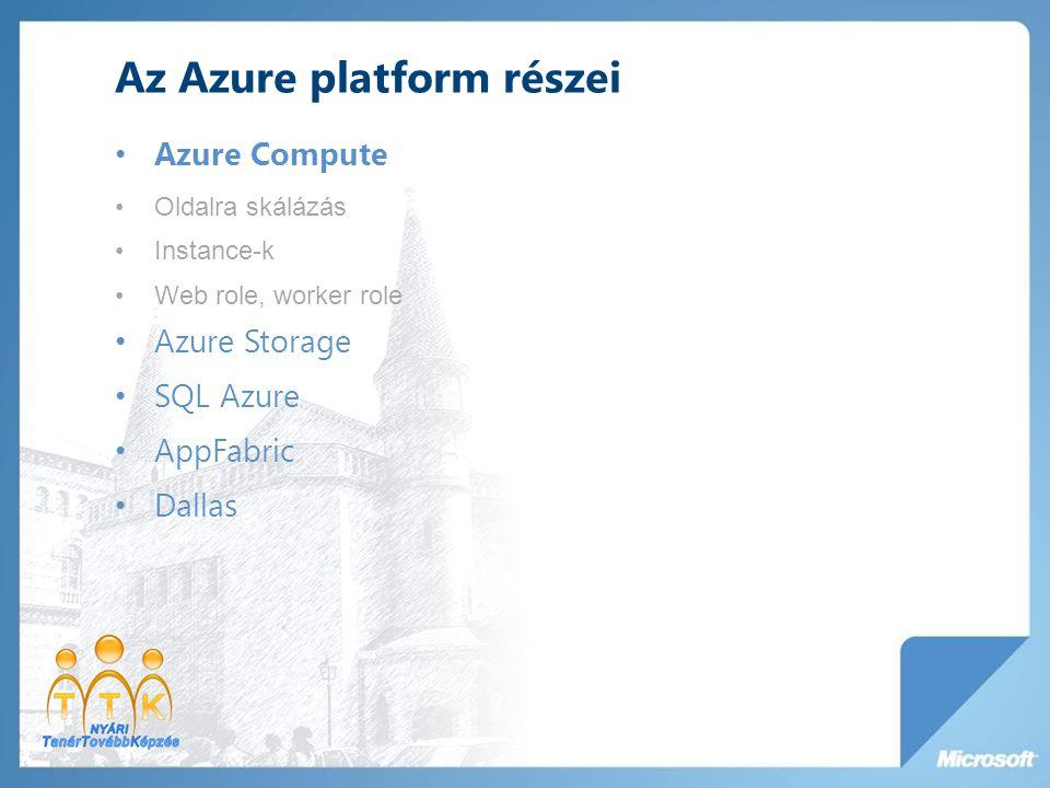 Az Azure platform részei Azure Compute Oldalra skálázás Instance-k Web role, worker role Azure Storage SQL Azure AppFabric Dallas