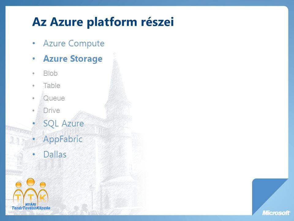 Az Azure platform részei Azure Compute Azure Storage Blob Table Queue Drive SQL Azure AppFabric Dallas